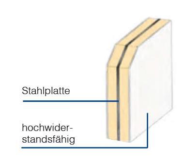 Kunststofftür Grafik zum Aufbau einer Türfüllung mit Stahleinlage
